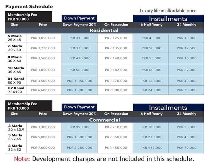 Khanial Home Price List