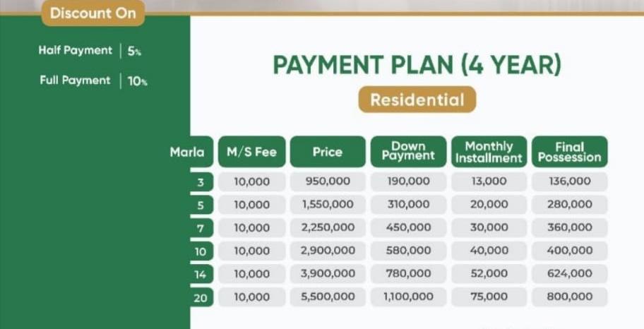 Al-Qaddar Enclave Islamabad price Plane