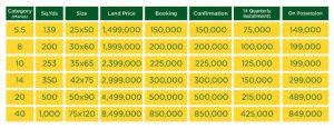 MIVIDA Price List