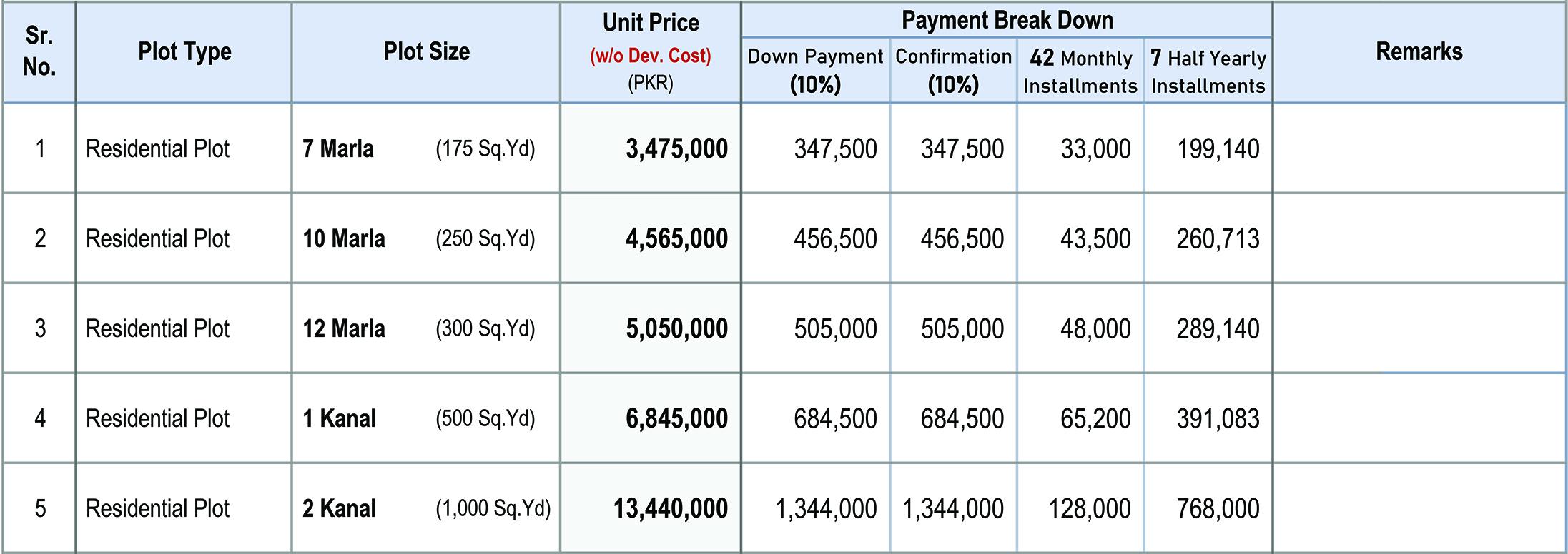 Capital Smart City Price List